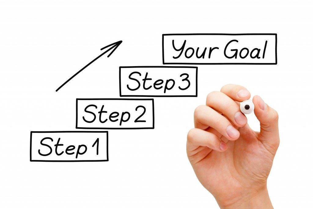 Steps to achieve a goal
